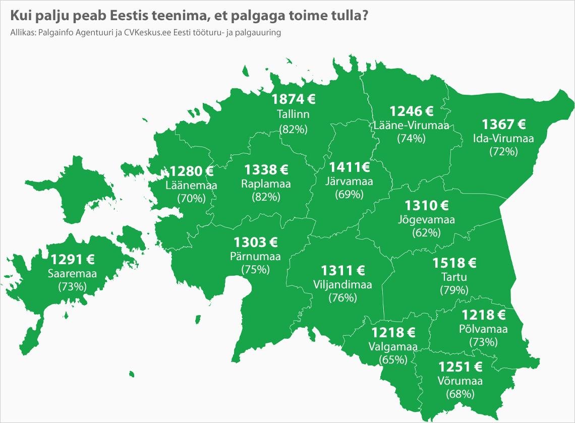 Kui palju peab Eestis teenima, et palgaga toime tulla