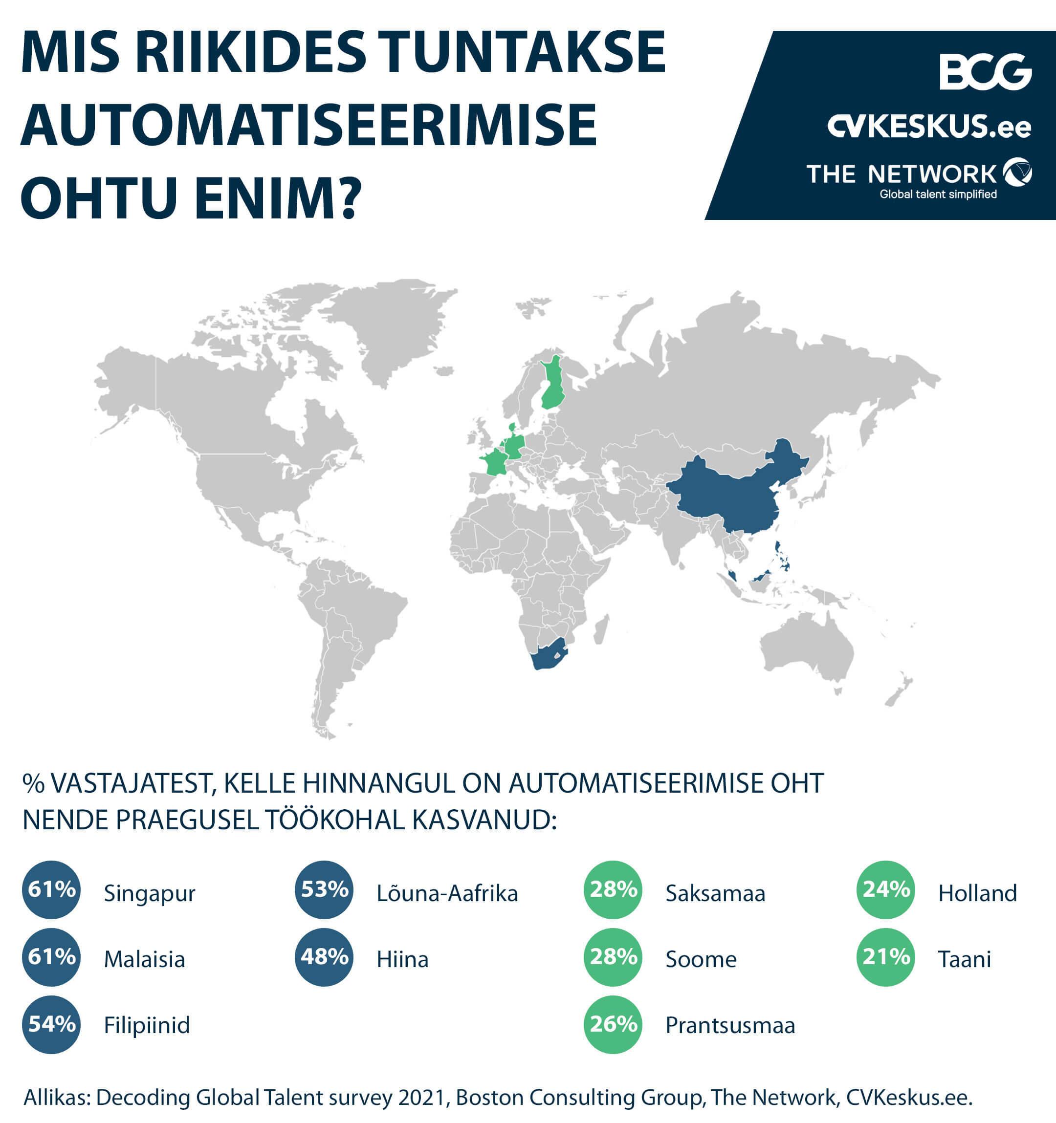 Mis riikides tuntakse automatiseerimise ohtu enim?