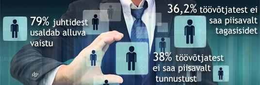 36,2% töövõtjatest ei saa oma juhilt piisavalt tagasisidet tehtud töö kohta