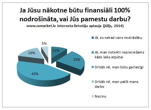 finansali-nodrosinats