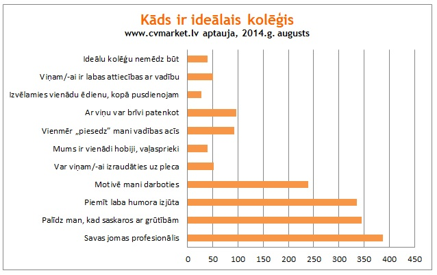 idealais-kolegis-1